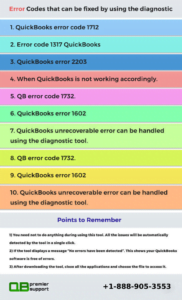 Errors removed by QuickBooks Connection Diagnostic Tool